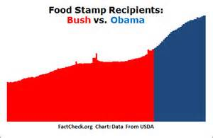 food stamps two