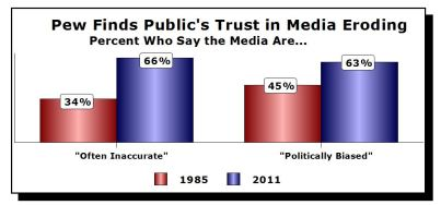 media-bias-silos